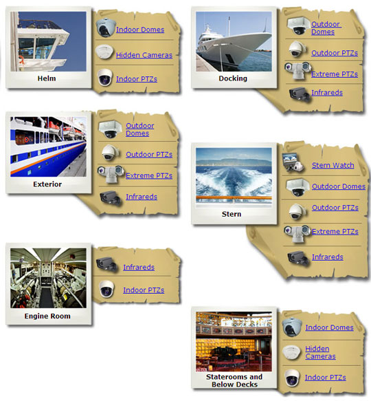 Marine CCTV Systems